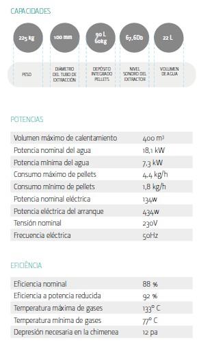caracteristicas caldera pellets compacta Solzaima c18Kw